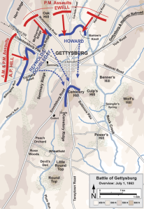 Gettysburg: July 1, 1863